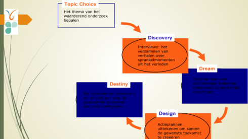 topic-choice